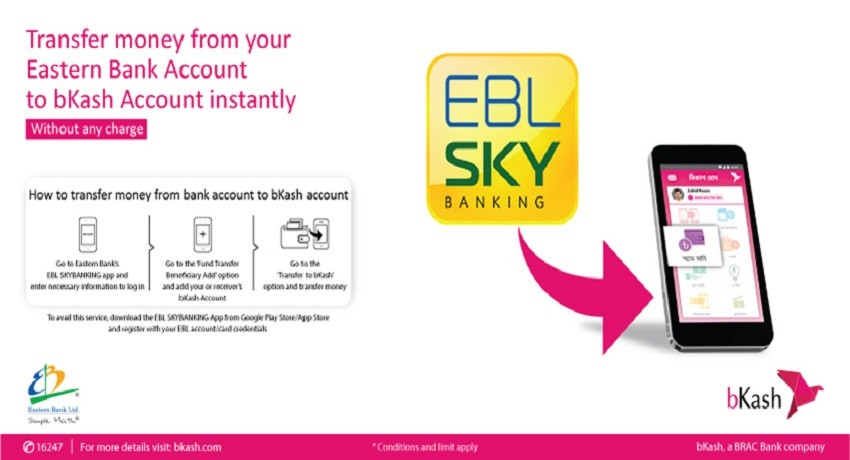 Photo of EBL Account to bKash Account Money Transfer