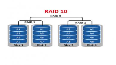 Photo of RAID ডিস্ক কি? RAID 0, RAID 1, RAID 10 কি?